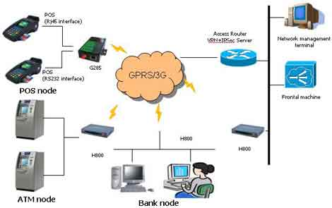 restaurant pos network wiring installation diagram photocell wiring installation