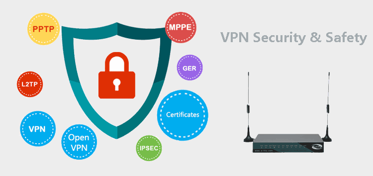VPN for H820 4g router