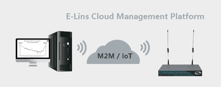 Cloud Management Platform for H820 4G Router