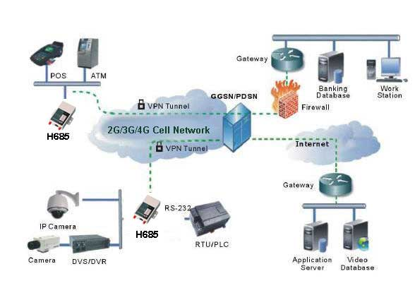 how to find router manufacturer