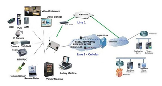 28 router topology diagram gallery for gt network topology router soho topology diagram