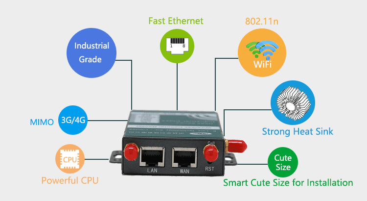 H685 3g/4g router