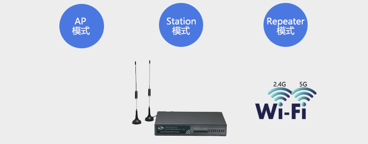 e-lins h700千兆网口工业路由
