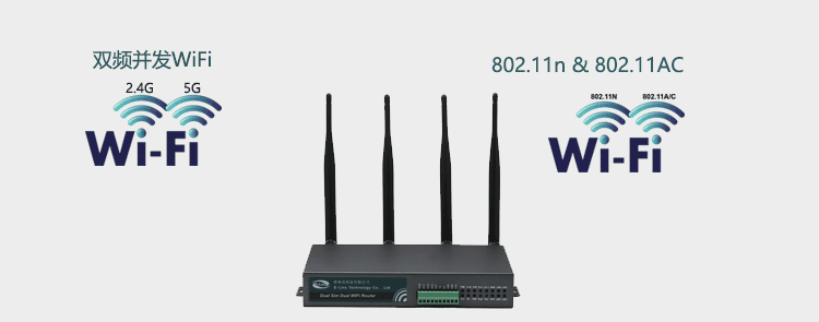 H700 3g router with Dual Band WiFi