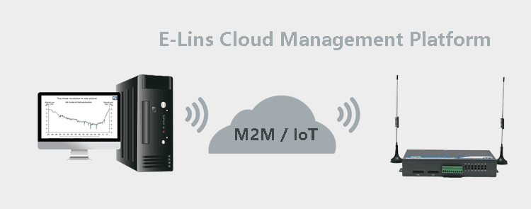 Cloud Management Platform for H720 4G Dual SIM Router