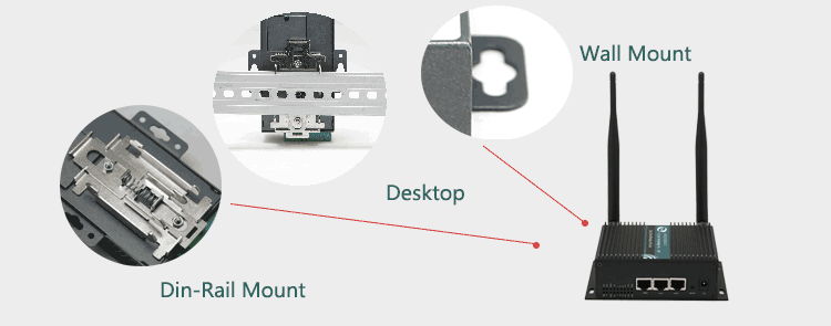 dual sim 3g router Din-rail wall mount and desktop Installation