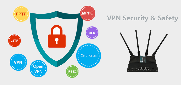 VPN for H750 4g router