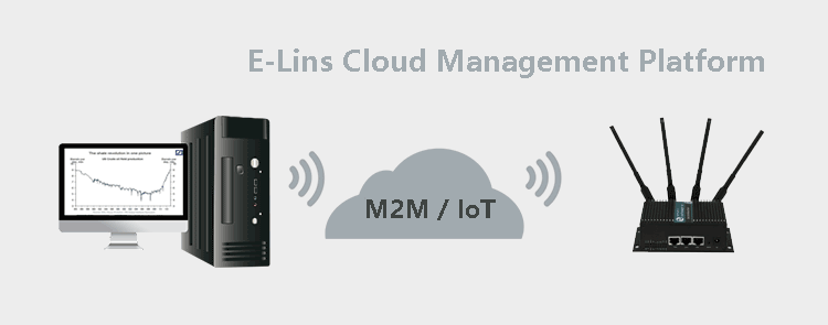Cloud Management Platform for H750 4G Dual SIM Router