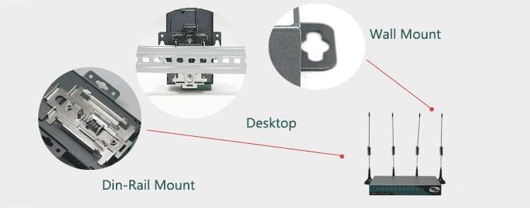 3g router Din-rail wall mount and desktop Installation