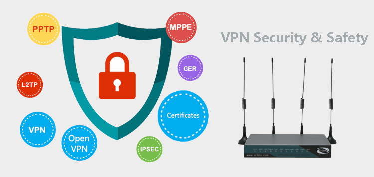 VPN for H820 3g router